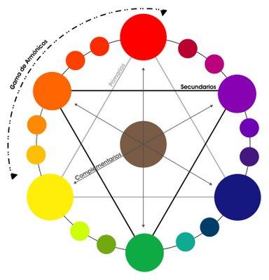 diseña los colores de tu evento